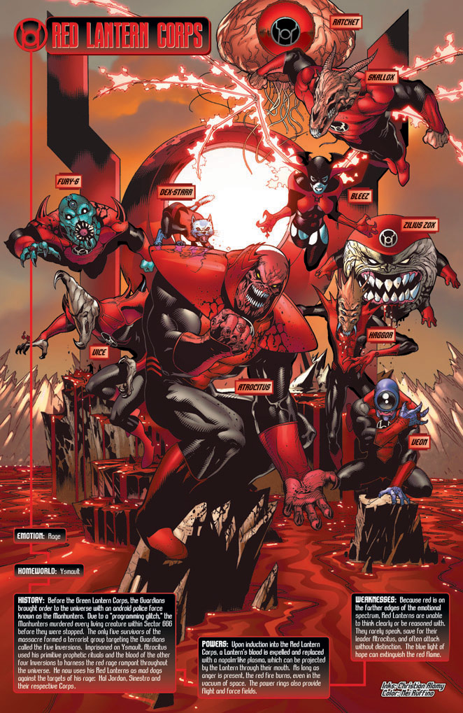 Red_Lantern_Corps