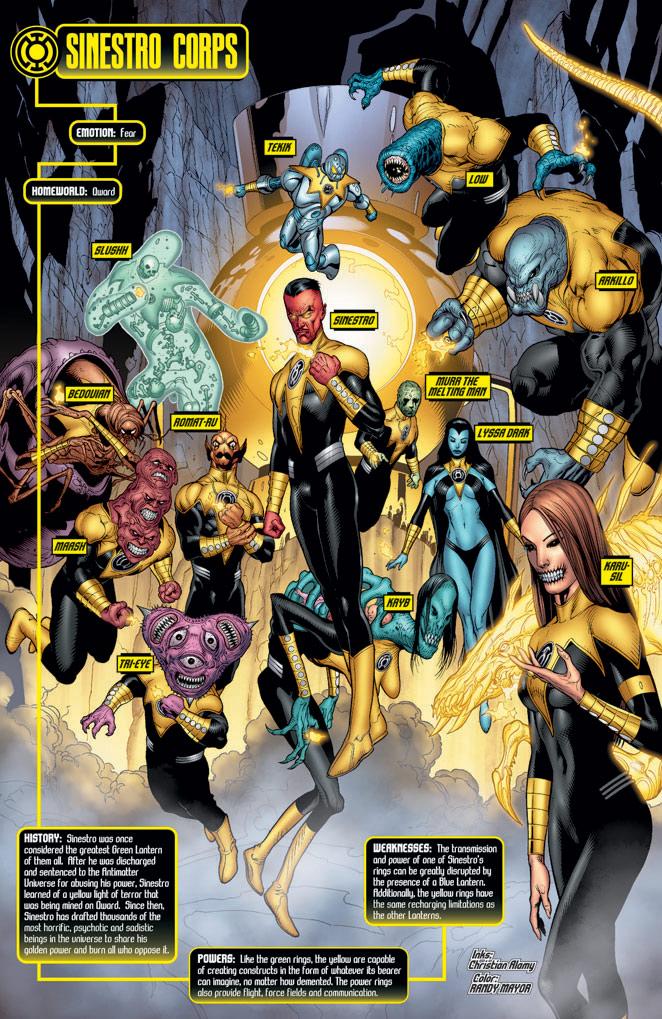 Sinestro_Corps